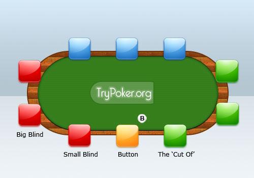 """I: «Схема покерным столом"""""""
